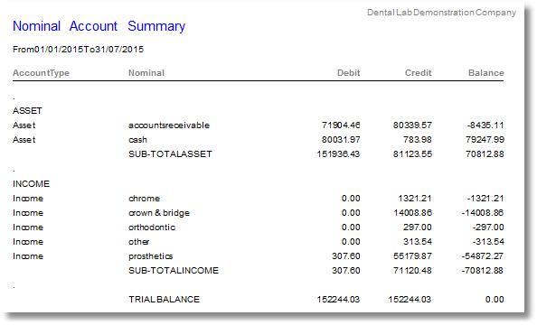 reports accounting nominal summary